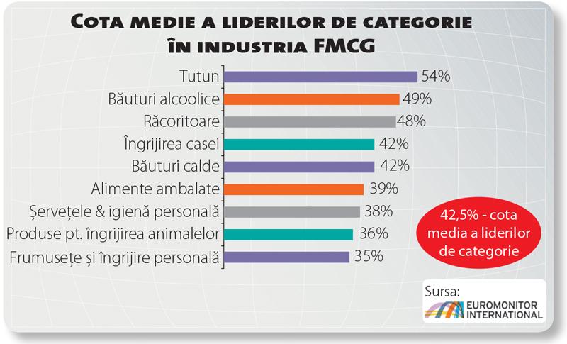 lideri de piață de opțiuni)