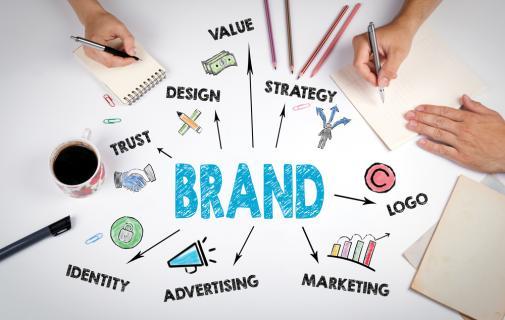 branding corner