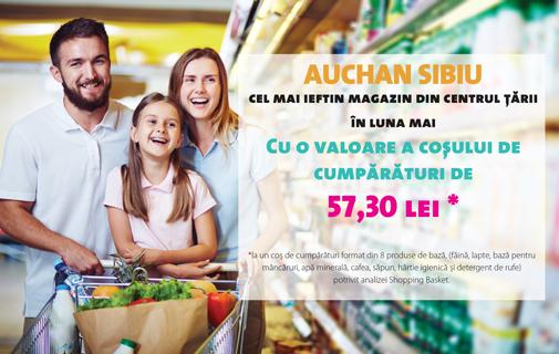 analiza shopping basket
